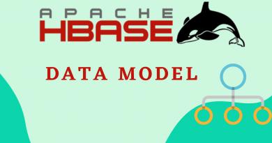 HBase Architecture HBase Data Model