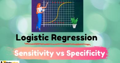 Sensitivity vs Specificity