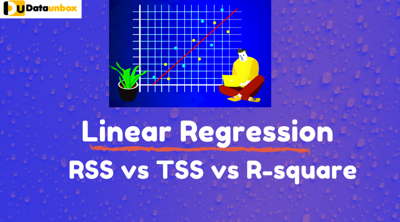 RSS vs TSS vs R-square