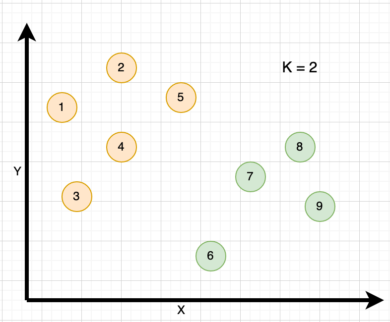 Kmean clustering 1