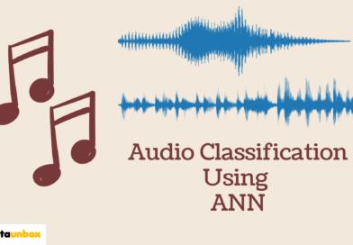 Audio classification using ANN