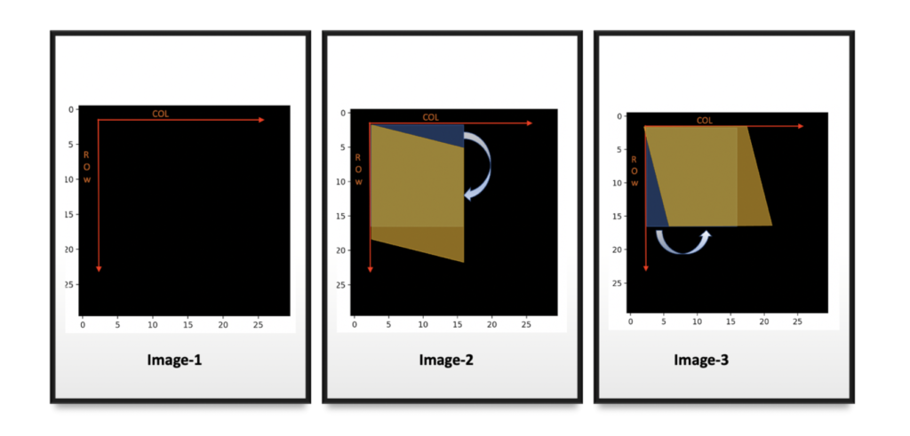Skew Image without using OpenCV library